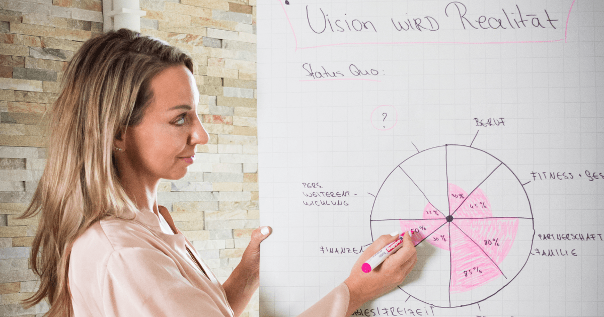 Anja Kirsammer Mentoring Coaching Frauen